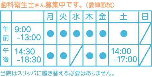 函館・歯科・診察時間